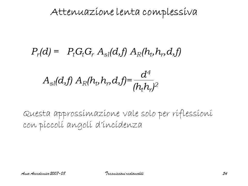Anno Accademico 2007-08Trasmissioni radiomobili54 Attenuazione lenta complessiva P r (d) = P t G t G r A sl (d,f) A R (h t,h r,d,f) A sl (d,f) A R (h