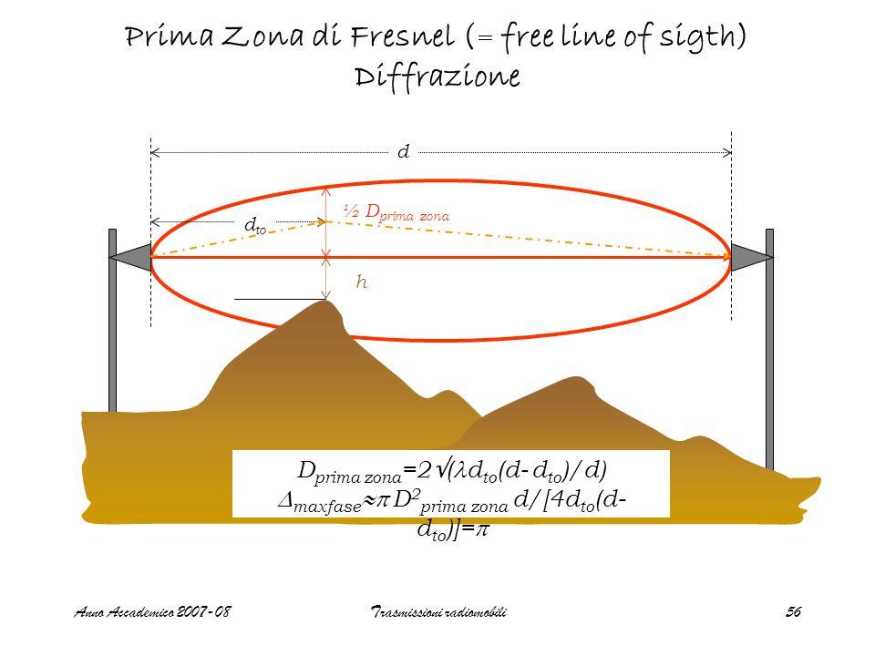 Anno Accademico 2007-08Trasmissioni radiomobili56 Prima Zona di Fresnel ( = free line of sigth) Diffrazione h ½ D prima zona d to d D prima zona =2 (