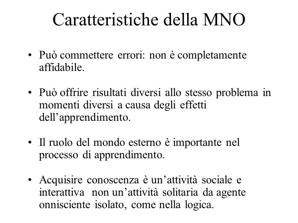 Caratteristiche della MNO Può commettere errori: non è completamente affidabile.