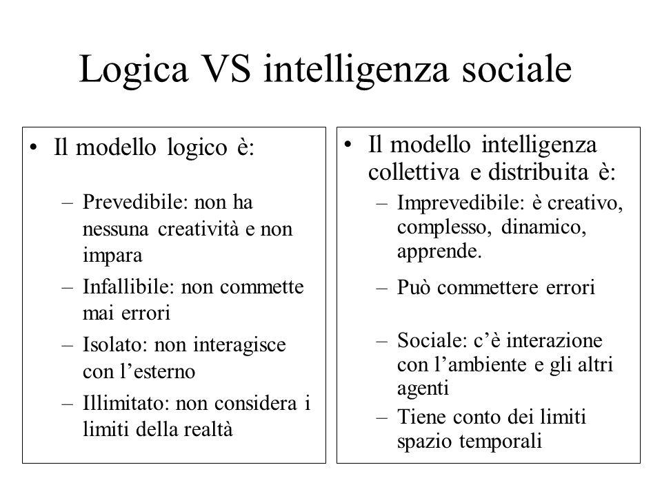 Logica VS intelligenza sociale Il modello logico è: –Prevedibile: non ha nessuna creatività e non impara –Infallibile: non commette mai errori –Isolato: non interagisce con lesterno –Illimitato: non considera i limiti della realtà Il modello intelligenza collettiva e distribuita è: –Imprevedibile: è creativo, complesso, dinamico, apprende.