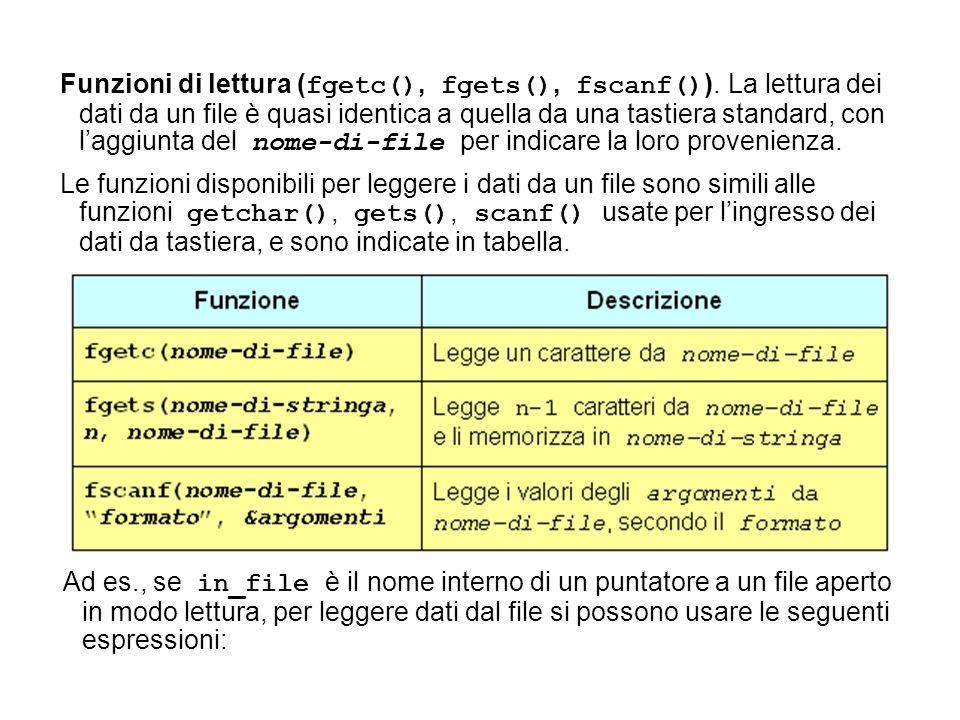 Funzioni di lettura ( fgetc(), fgets(), fscanf() ).