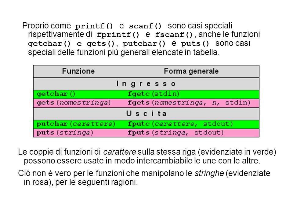 Proprio come printf() e scanf() sono casi speciali rispettivamente di fprintf() e fscanf(), anche le funzioni getchar() e gets(), putchar() e puts() sono casi speciali delle funzioni più generali elencate in tabella.