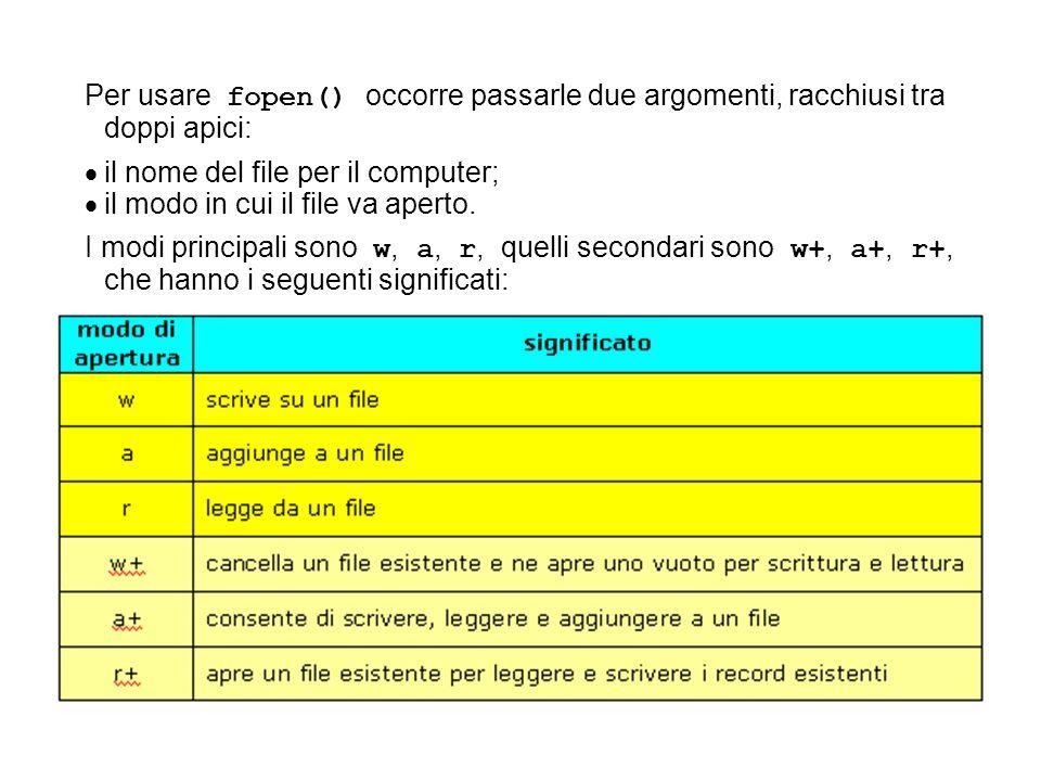 Per usare fopen() occorre passarle due argomenti, racchiusi tra doppi apici: il nome del file per il computer; il modo in cui il file va aperto.