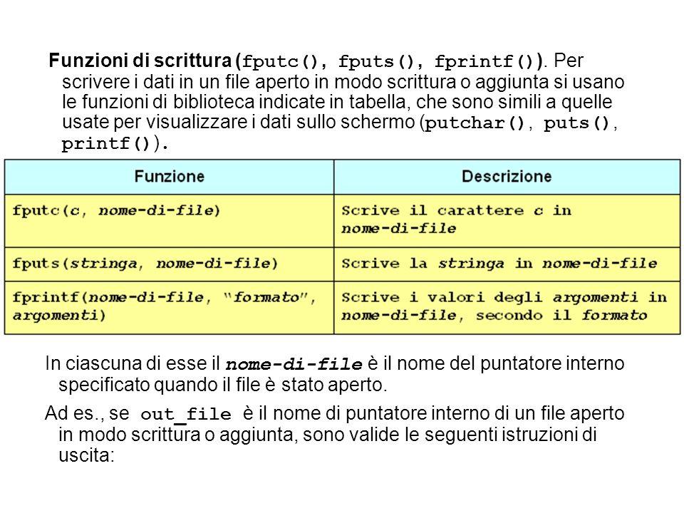 In ciascuna di esse il nome-di-file è il nome del puntatore interno specificato quando il file è stato aperto.