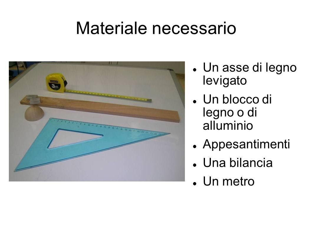 Materiale necessario Un asse di legno levigato Un blocco di legno o di alluminio Appesantimenti Una bilancia Un metro