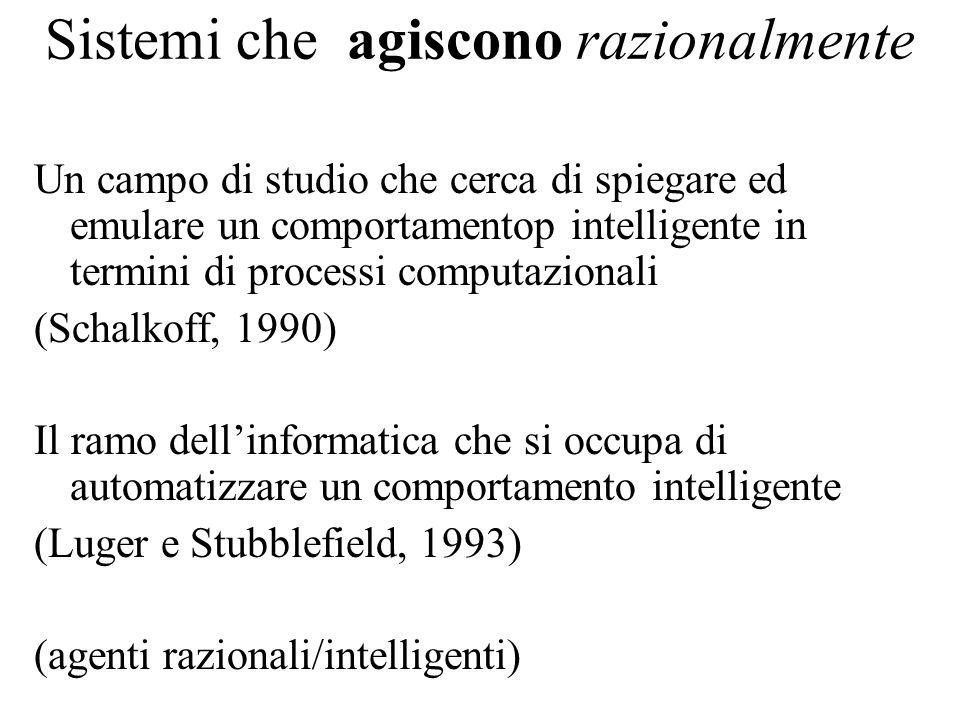 Sistemi che agiscono razionalmente Un campo di studio che cerca di spiegare ed emulare un comportamentop intelligente in termini di processi computazionali (Schalkoff, 1990) Il ramo dellinformatica che si occupa di automatizzare un comportamento intelligente (Luger e Stubblefield, 1993) (agenti razionali/intelligenti)