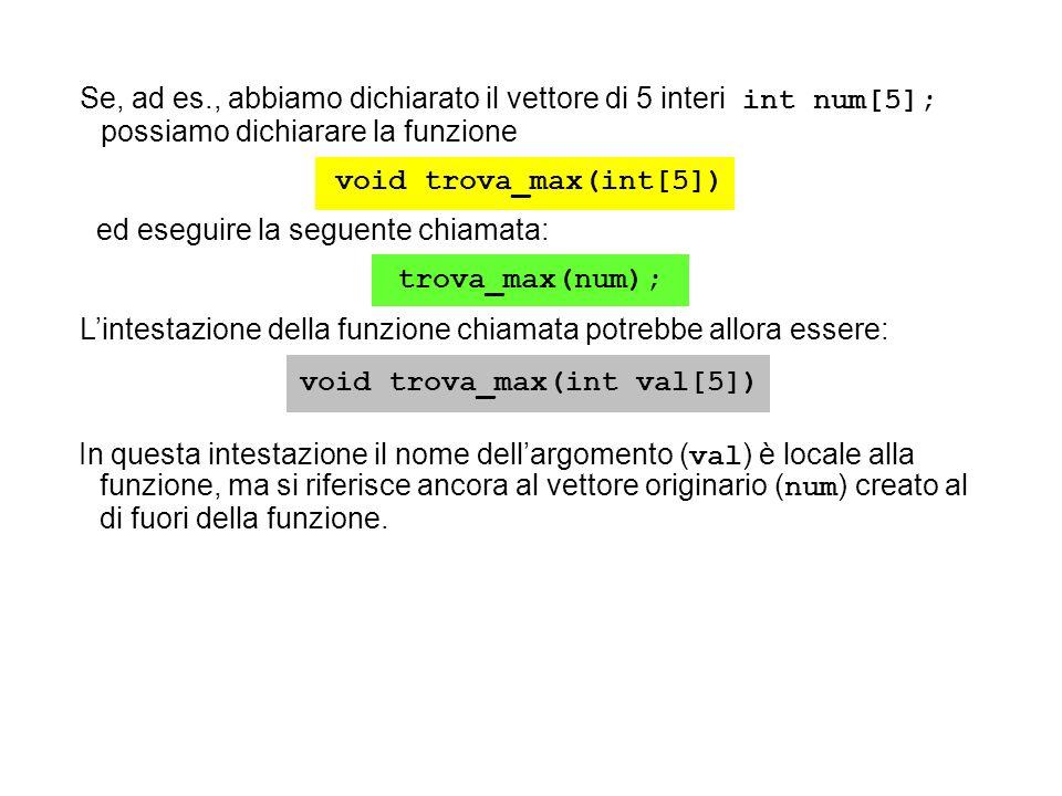 In questa intestazione il nome dellargomento ( val ) è locale alla funzione, ma si riferisce ancora al vettore originario ( num ) creato al di fuori della funzione.