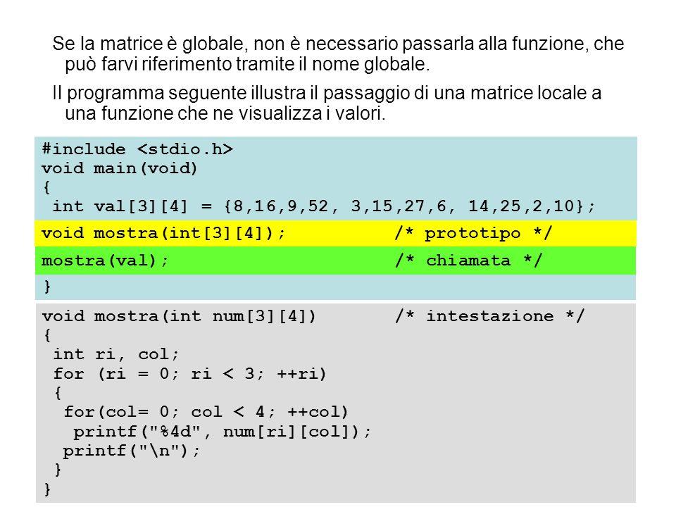 Se la matrice è globale, non è necessario passarla alla funzione, che può farvi riferimento tramite il nome globale. Il programma seguente illustra il