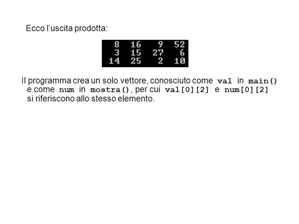 Ecco luscita prodotta: Il programma crea un solo vettore, conosciuto come val in main() e come num in mostra(), per cui val[0][2] e num[0][2] si riferiscono allo stesso elemento.