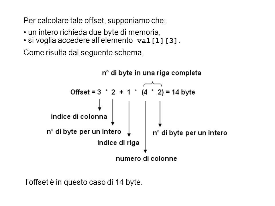 Per calcolare tale offset, supponiamo che: un intero richieda due byte di memoria, si voglia accedere allelemento val[1][3].