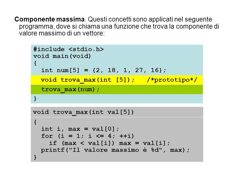 Componente massima. Questi concetti sono applicati nel seguente programma, dove si chiama una funzione che trova la componente di valore massimo di un