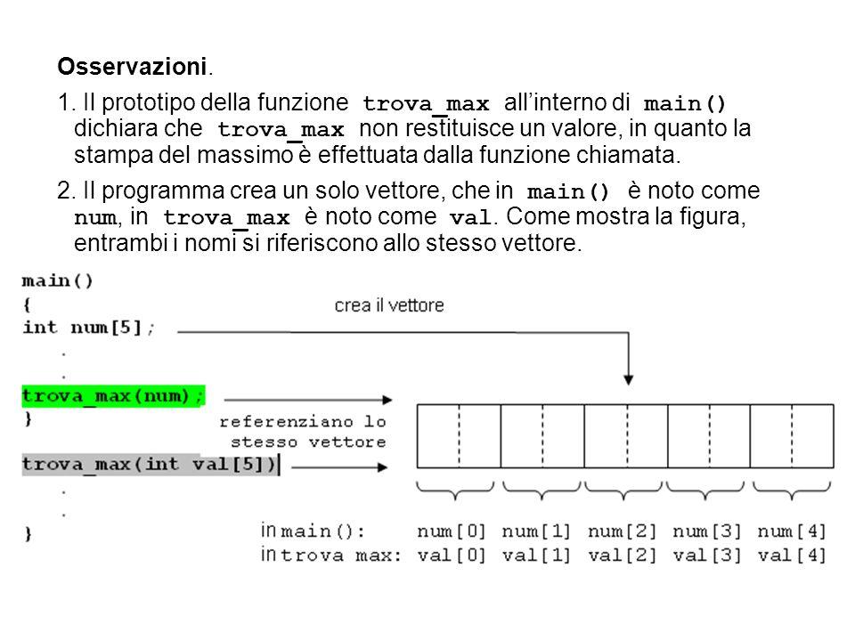 Osservazioni. 1. Il prototipo della funzione trova_max allinterno di main() dichiara che trova_max non restituisce un valore, in quanto la stampa del