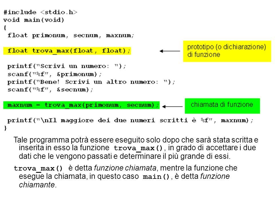 Tale programma potrà essere eseguito solo dopo che sarà stata scritta e inserita in esso la funzione trova_max(), in grado di accettare i due dati che