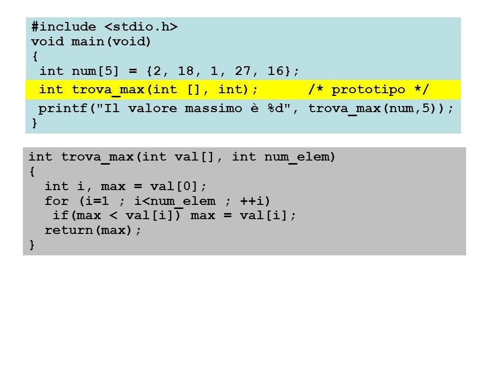 printf( Il valore massimo è %d , trova_max(num,5)); } int trova_max(int val[], int num_elem) { int i, max = val[0]; for (i=1 ; i<num_elem ; ++i) if(max < val[i]) max = val[i]; return(max); } #include void main(void) { int num[5] = {2, 18, 1, 27, 16}; int trova_max(int [], int); /* prototipo */