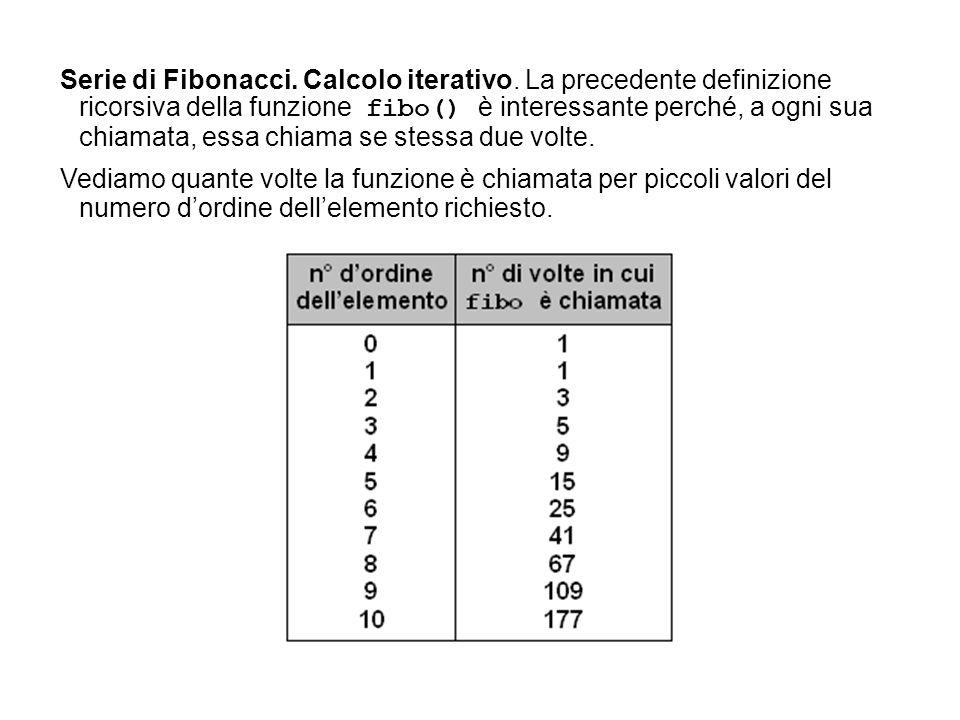 Serie di Fibonacci. Calcolo iterativo. La precedente definizione ricorsiva della funzione fibo() è interessante perché, a ogni sua chiamata, essa chia