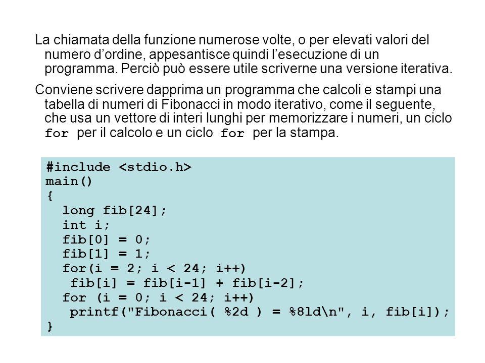 La chiamata della funzione numerose volte, o per elevati valori del numero dordine, appesantisce quindi lesecuzione di un programma.