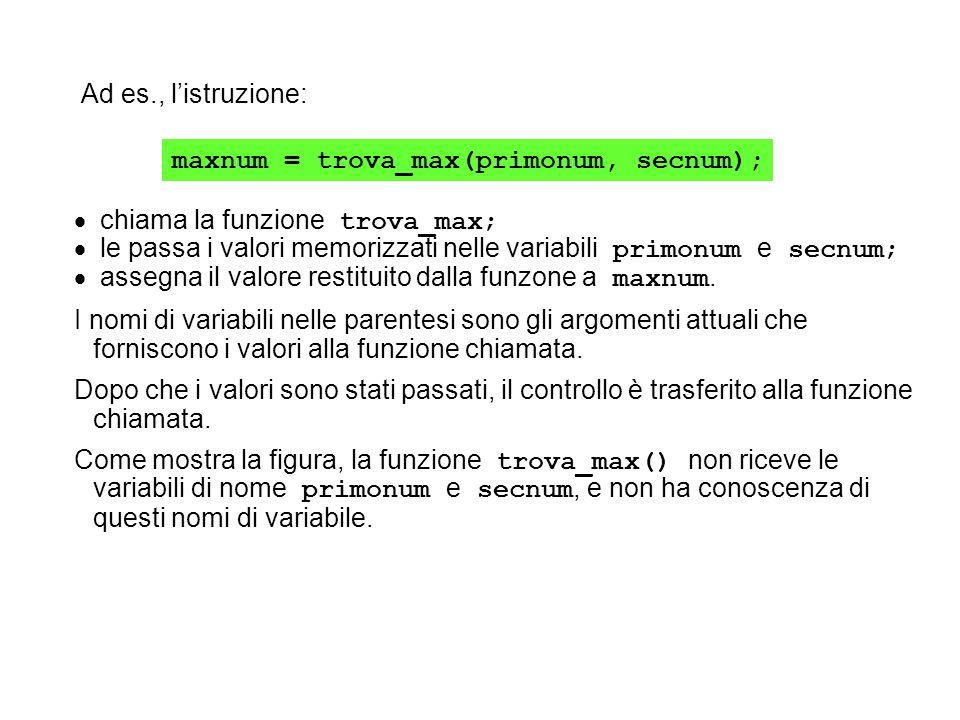 Ad es., listruzione: maxnum = trova_max(primonum, secnum); chiama la funzione trova_max; le passa i valori memorizzati nelle variabili primonum e secnum; assegna il valore restituito dalla funzone a maxnum.