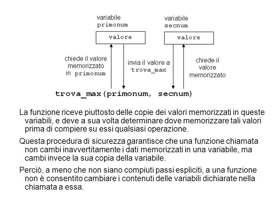 In effetti: nella dichiarazione degli argomenti è meglio omettere il numero degli elementi di un vettore Perciò la forma più generale della funzione trova_max è quella usata nel programma seguente; essa dichiara che trova_max restituisce un valore intero, si aspetta come argomenti lindirizzo di partenza di un vettore di interi e il numero dei suoi elementi (che usa come limite per la ricerca dellelemento massimo, eseguita dal ciclo for ).
