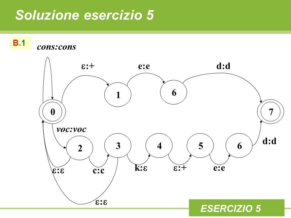 B.1 017 d:d 3 :+ 2 cons:cons k: voc:voc c:c 45 :+ : 6 e:e 6 d:d : ESERCIZIO 5 Soluzione esercizio 5
