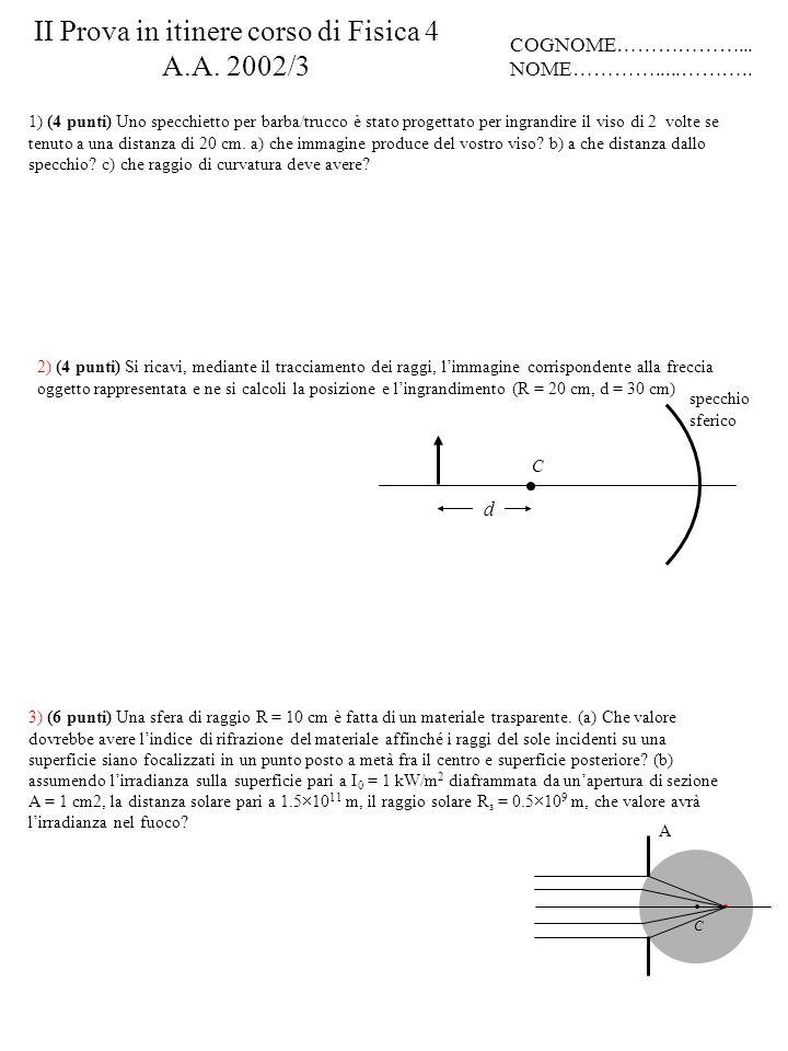 II Prova in itinere corso di Fisica 4 A.A. 2002/3 COGNOME………………... NOME………….....……….. 1) (4 punti) Uno specchietto per barba/trucco è stato progettato