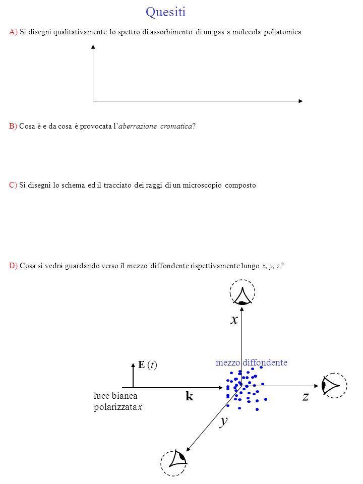 A) Si disegni qualitativamente lo spettro di assorbimento di un gas a molecola poliatomica Quesiti B) Cosa è e da cosa è provocata laberrazione cromatica.