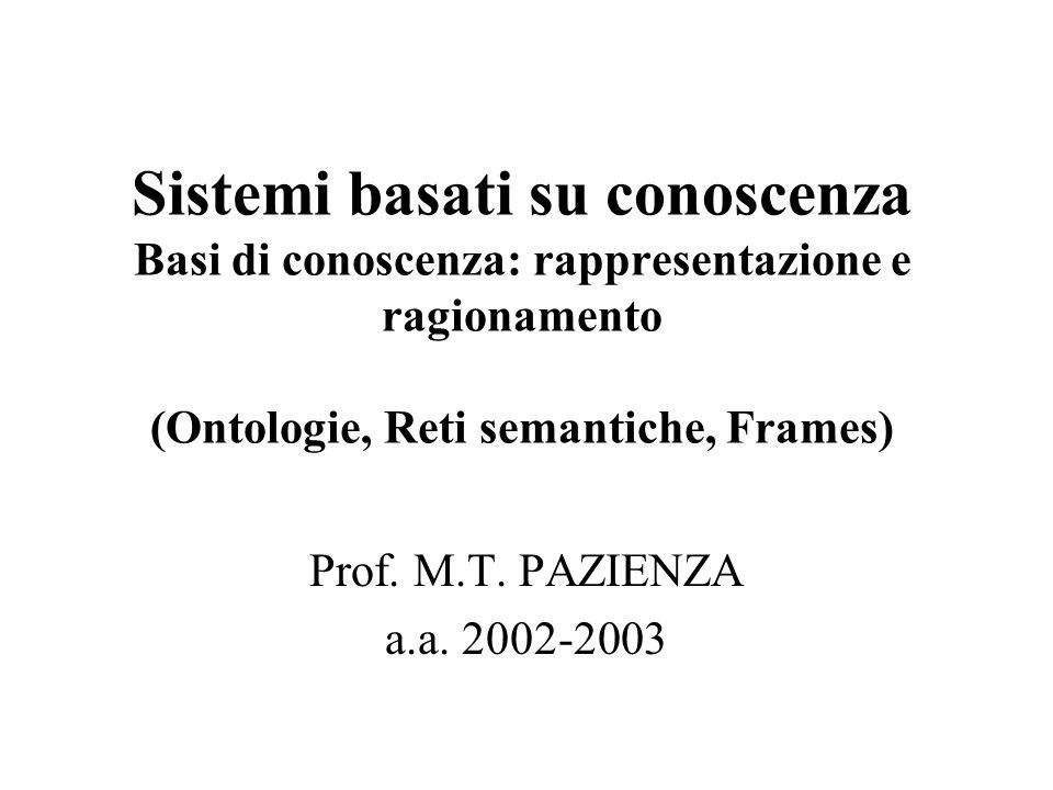 Sistemi basati su conoscenza Basi di conoscenza: rappresentazione e ragionamento (Ontologie, Reti semantiche, Frames) Prof. M.T. PAZIENZA a.a. 2002-20