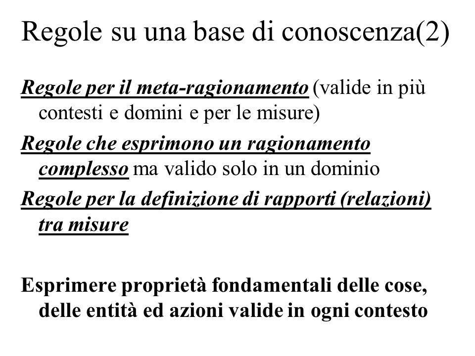 Regole su una base di conoscenza(2) Regole per il meta-ragionamento (valide in più contesti e domini e per le misure) Regole che esprimono un ragionam