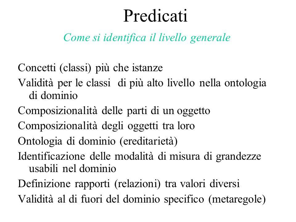 Predicati Come si identifica il livello generale Concetti (classi) più che istanze Validità per le classi di più alto livello nella ontologia di domin