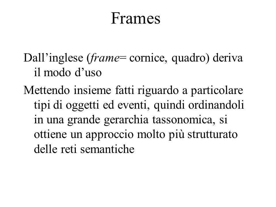 Frames Dallinglese (frame= cornice, quadro) deriva il modo duso Mettendo insieme fatti riguardo a particolare tipi di oggetti ed eventi, quindi ordinandoli in una grande gerarchia tassonomica, si ottiene un approccio molto più strutturato delle reti semantiche