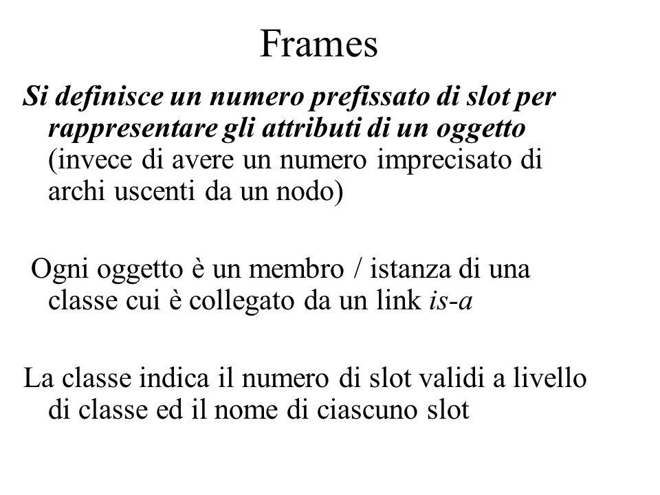 Frames Si definisce un numero prefissato di slot per rappresentare gli attributi di un oggetto (invece di avere un numero imprecisato di archi uscenti