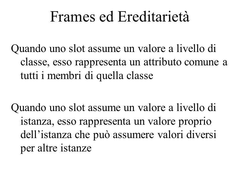 Frames ed Ereditarietà Quando uno slot assume un valore a livello di classe, esso rappresenta un attributo comune a tutti i membri di quella classe Qu