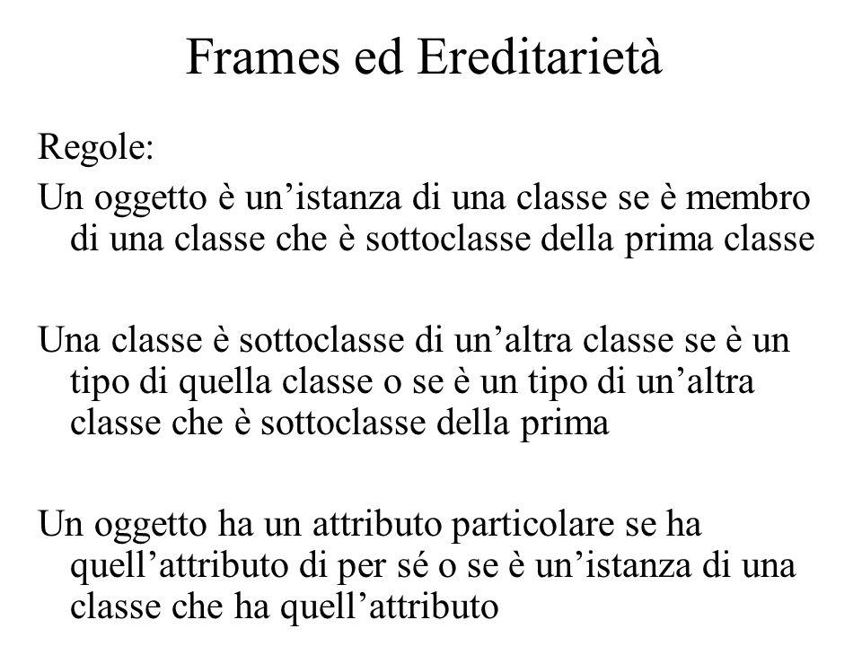Frames ed Ereditarietà Regole: Un oggetto è unistanza di una classe se è membro di una classe che è sottoclasse della prima classe Una classe è sottoc
