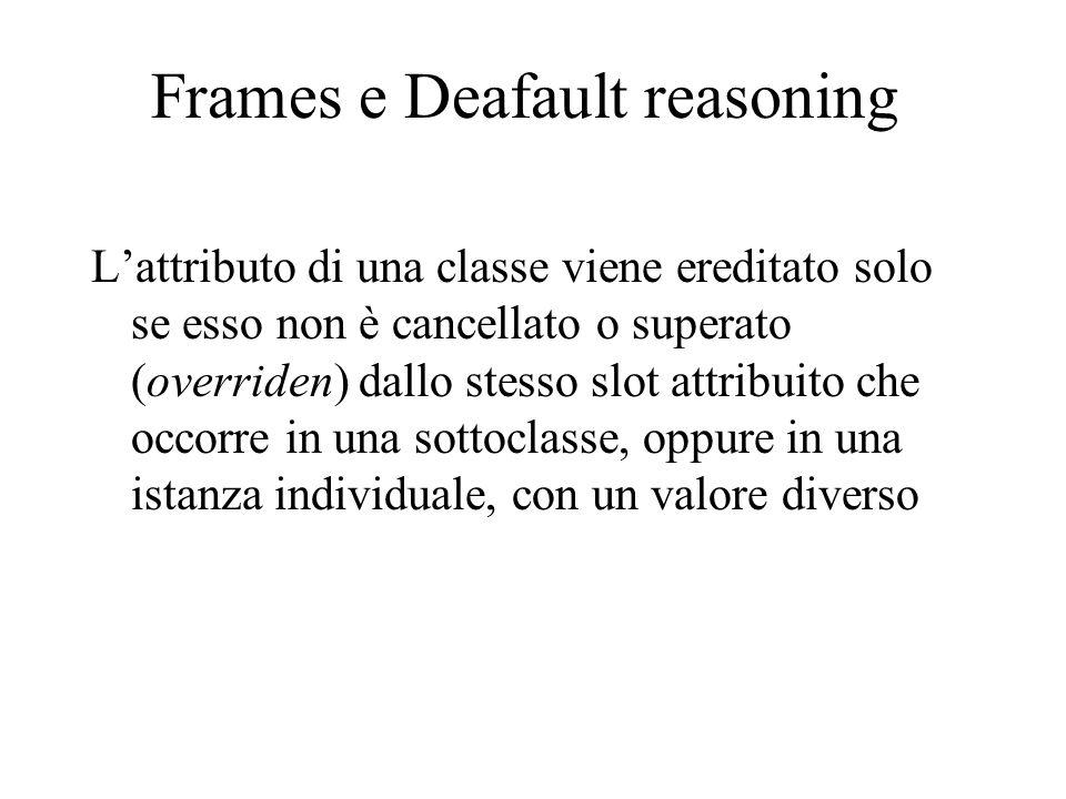Frames e Deafault reasoning Lattributo di una classe viene ereditato solo se esso non è cancellato o superato (overriden) dallo stesso slot attribuito che occorre in una sottoclasse, oppure in una istanza individuale, con un valore diverso