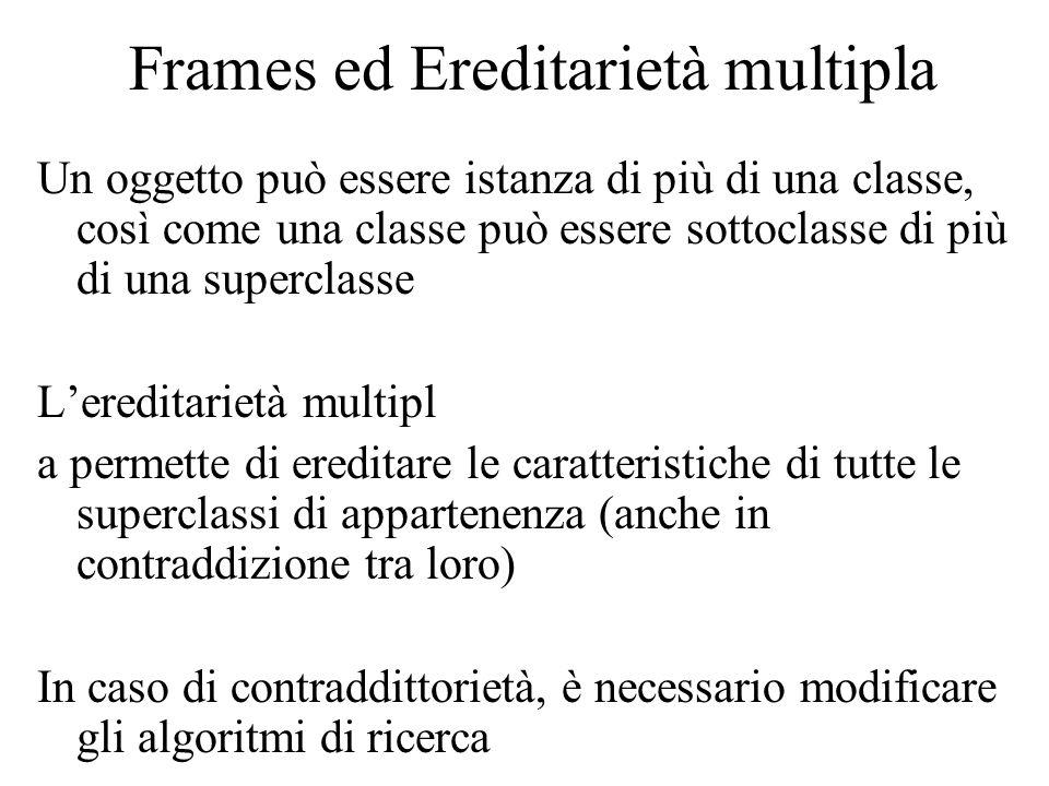 Frames ed Ereditarietà multipla Un oggetto può essere istanza di più di una classe, così come una classe può essere sottoclasse di più di una superclasse Lereditarietà multipl a permette di ereditare le caratteristiche di tutte le superclassi di appartenenza (anche in contraddizione tra loro) In caso di contraddittorietà, è necessario modificare gli algoritmi di ricerca
