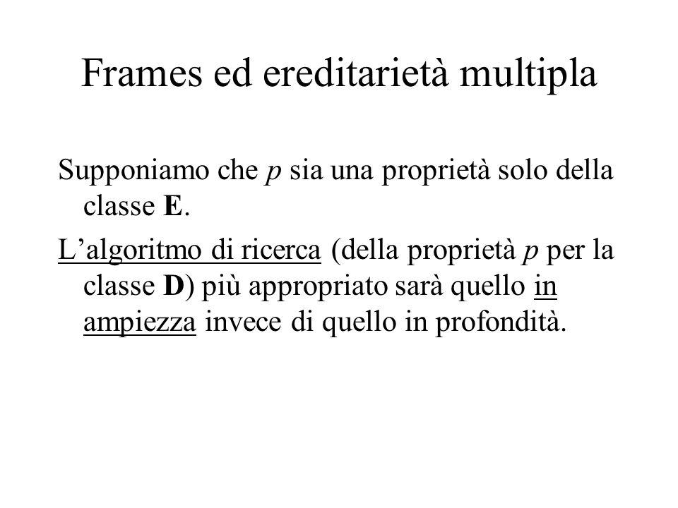 Frames ed ereditarietà multipla Supponiamo che p sia una proprietà solo della classe E. Lalgoritmo di ricerca (della proprietà p per la classe D) più