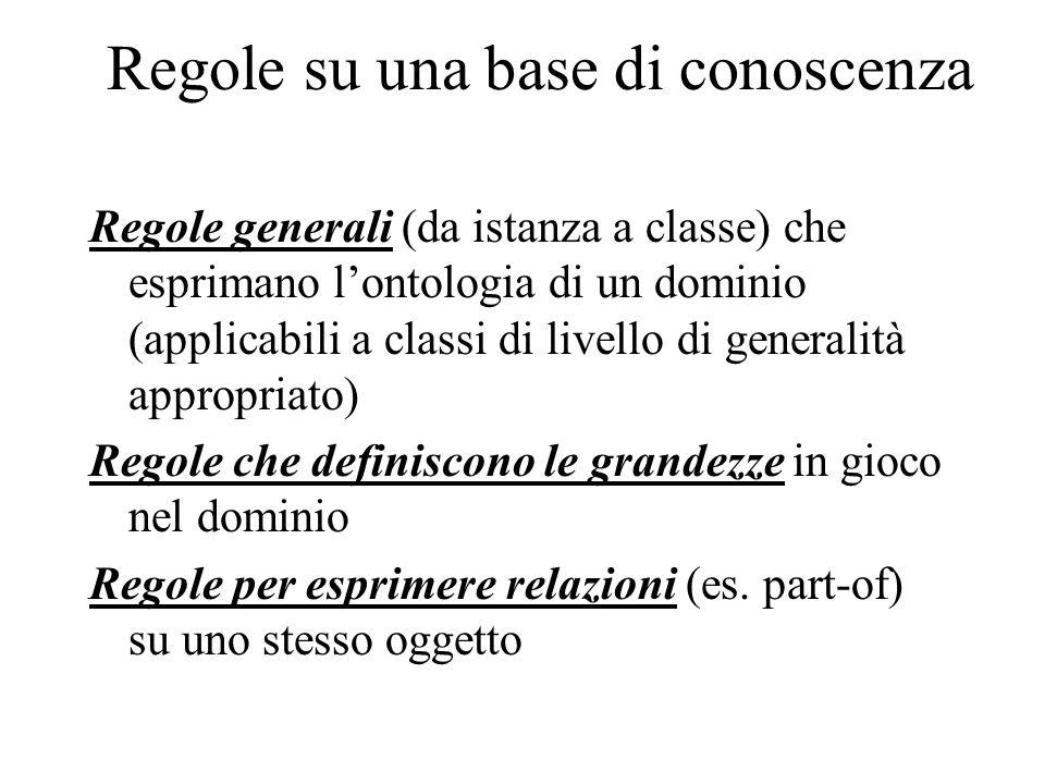 Regole su una base di conoscenza Regole generali (da istanza a classe) che esprimano lontologia di un dominio (applicabili a classi di livello di gene