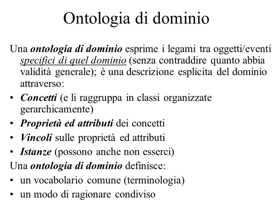 Ontologia di dominio Una ontologia di dominio esprime i legami tra oggetti/eventi specifici di quel dominio (senza contraddire quanto abbia validità generale); è una descrizione esplicita del dominio attraverso: Concetti (e li raggruppa in classi organizzate gerarchicamente) Proprietà ed attributi dei concetti Vincoli sulle proprietà ed attributi Istanze (possono anche non esserci) Una ontologia di dominio definisce: un vocabolario comune (terminologia) un modo di ragionare condiviso