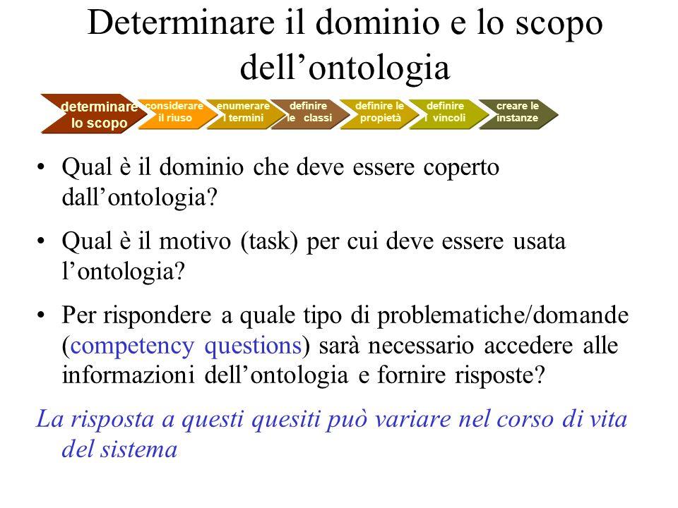 Determinare il dominio e lo scopo dellontologia Qual è il dominio che deve essere coperto dallontologia.