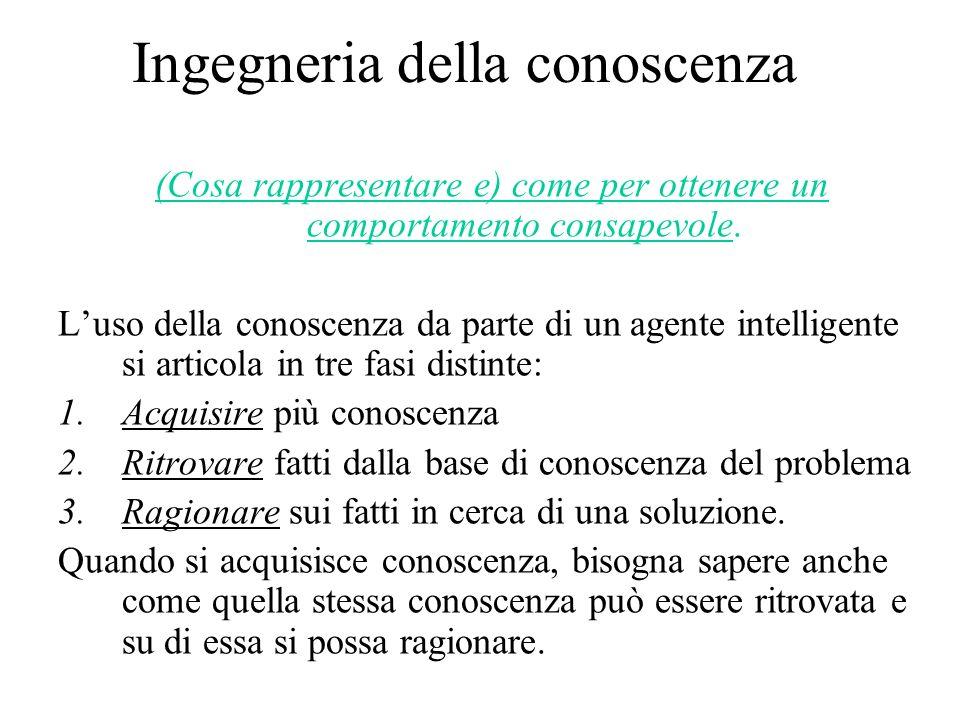 Ingegneria della conoscenza (Cosa rappresentare e) come per ottenere un comportamento consapevole.