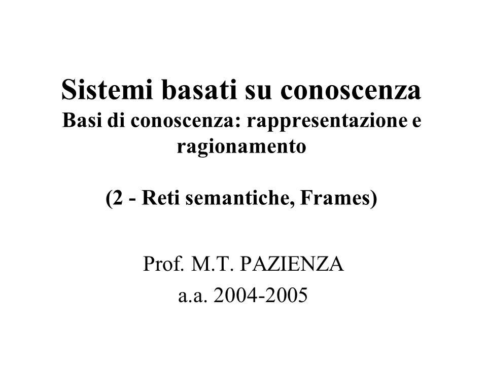 Sistemi basati su conoscenza Basi di conoscenza: rappresentazione e ragionamento (2 - Reti semantiche, Frames) Prof. M.T. PAZIENZA a.a. 2004-2005