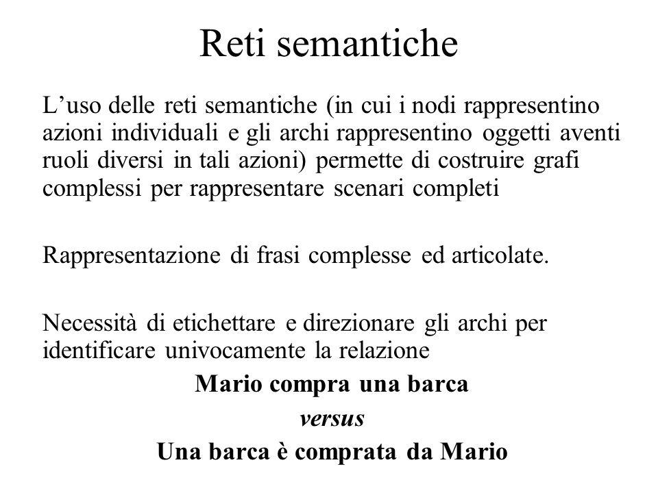 Reti semantiche Luso delle reti semantiche (in cui i nodi rappresentino azioni individuali e gli archi rappresentino oggetti aventi ruoli diversi in t
