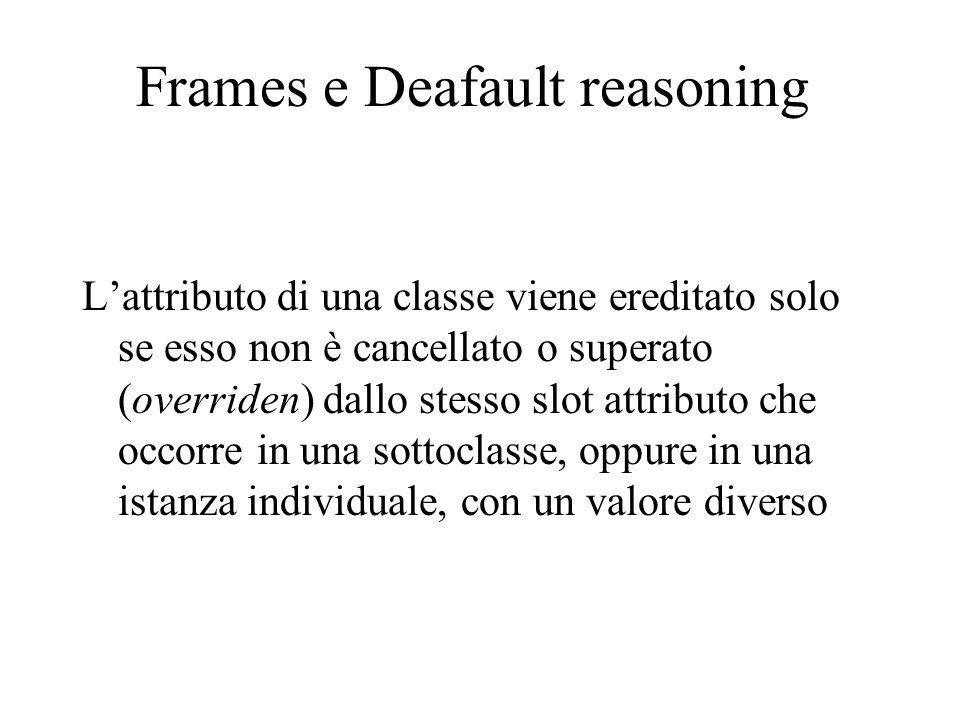 Frames e Deafault reasoning Lattributo di una classe viene ereditato solo se esso non è cancellato o superato (overriden) dallo stesso slot attributo che occorre in una sottoclasse, oppure in una istanza individuale, con un valore diverso