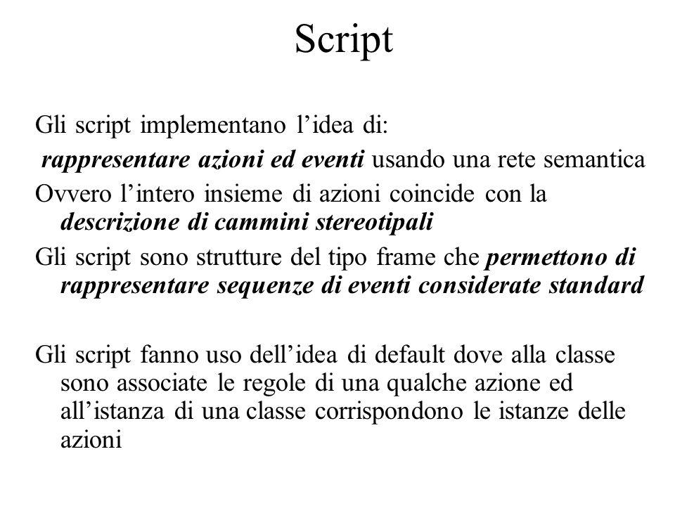 Script Gli script implementano lidea di: rappresentare azioni ed eventi usando una rete semantica Ovvero lintero insieme di azioni coincide con la des