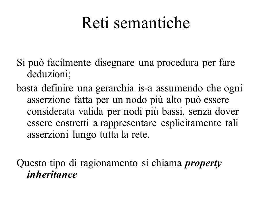 Reti semantiche Si può facilmente disegnare una procedura per fare deduzioni; basta definire una gerarchia is-a assumendo che ogni asserzione fatta pe