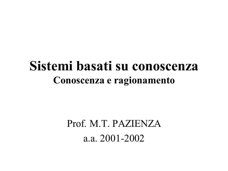 Sistemi basati su conoscenza Conoscenza e ragionamento Prof. M.T. PAZIENZA a.a. 2001-2002