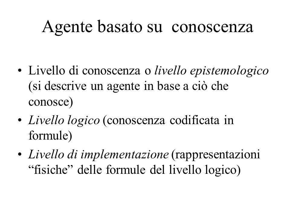 Agente basato su conoscenza Livello di conoscenza o livello epistemologico (si descrive un agente in base a ciò che conosce) Livello logico (conoscenz