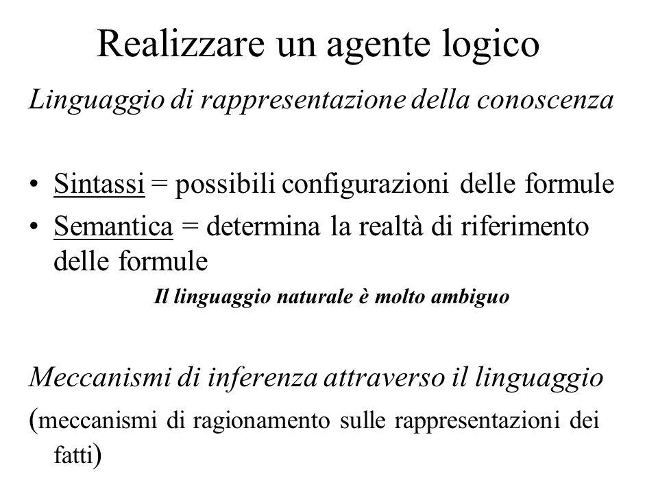 Realizzare un agente logico Linguaggio di rappresentazione della conoscenza Sintassi = possibili configurazioni delle formule Semantica = determina la realtà di riferimento delle formule Il linguaggio naturale è molto ambiguo Meccanismi di inferenza attraverso il linguaggio ( meccanismi di ragionamento sulle rappresentazioni dei fatti )