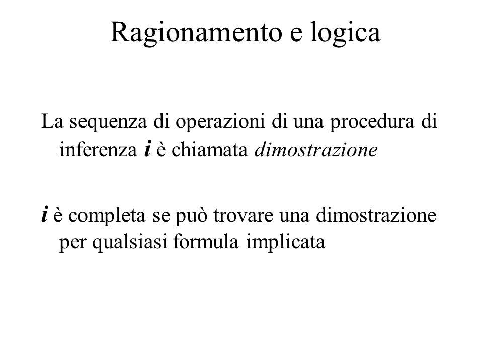 Ragionamento e logica La sequenza di operazioni di una procedura di inferenza i è chiamata dimostrazione i è completa se può trovare una dimostrazione per qualsiasi formula implicata