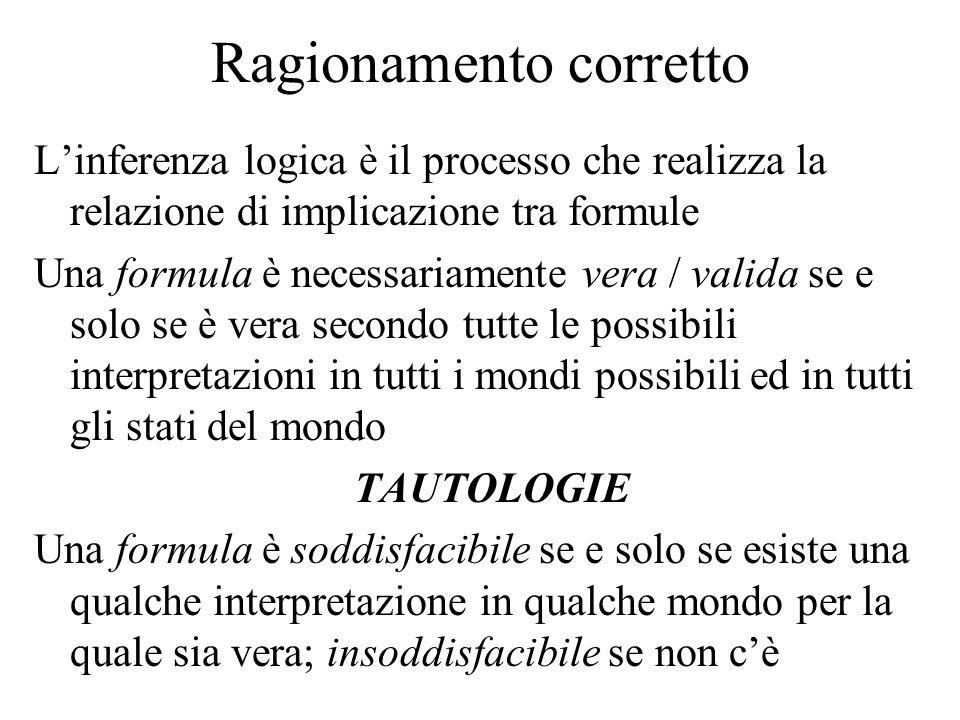 Ragionamento corretto Linferenza logica è il processo che realizza la relazione di implicazione tra formule Una formula è necessariamente vera / valid