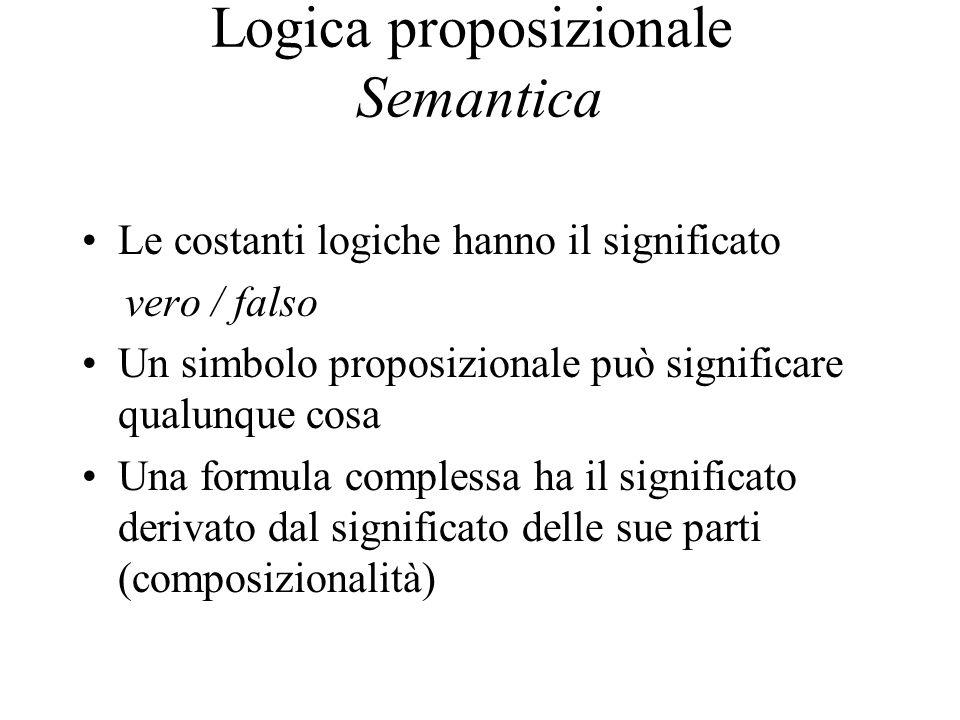 Logica proposizionale Semantica Le costanti logiche hanno il significato vero / falso Un simbolo proposizionale può significare qualunque cosa Una for
